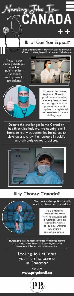 Nursing Jobs in Canada - Infograph