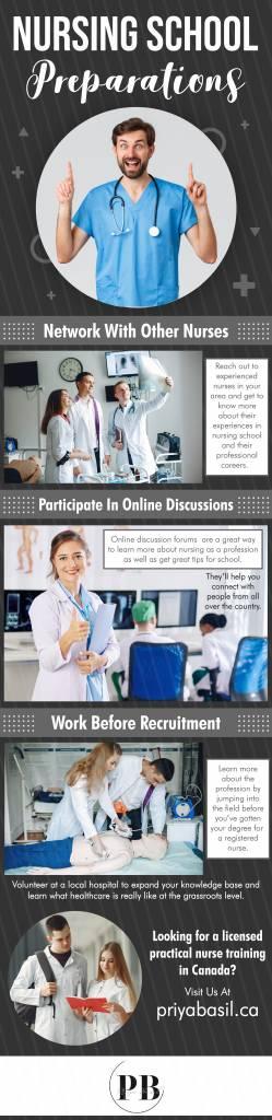Nursing School Preparations - Infograph